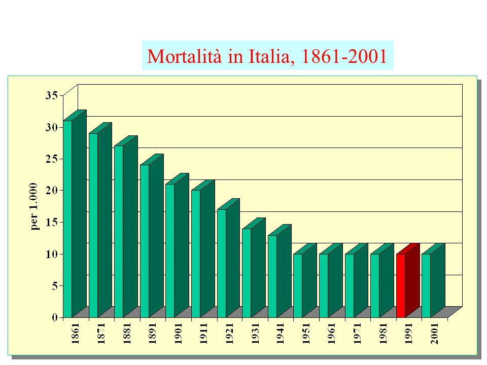 Attesa di vita alla nascita nel tempo Nell'età del ferro l'attesa di vita era di circa 18 anni: