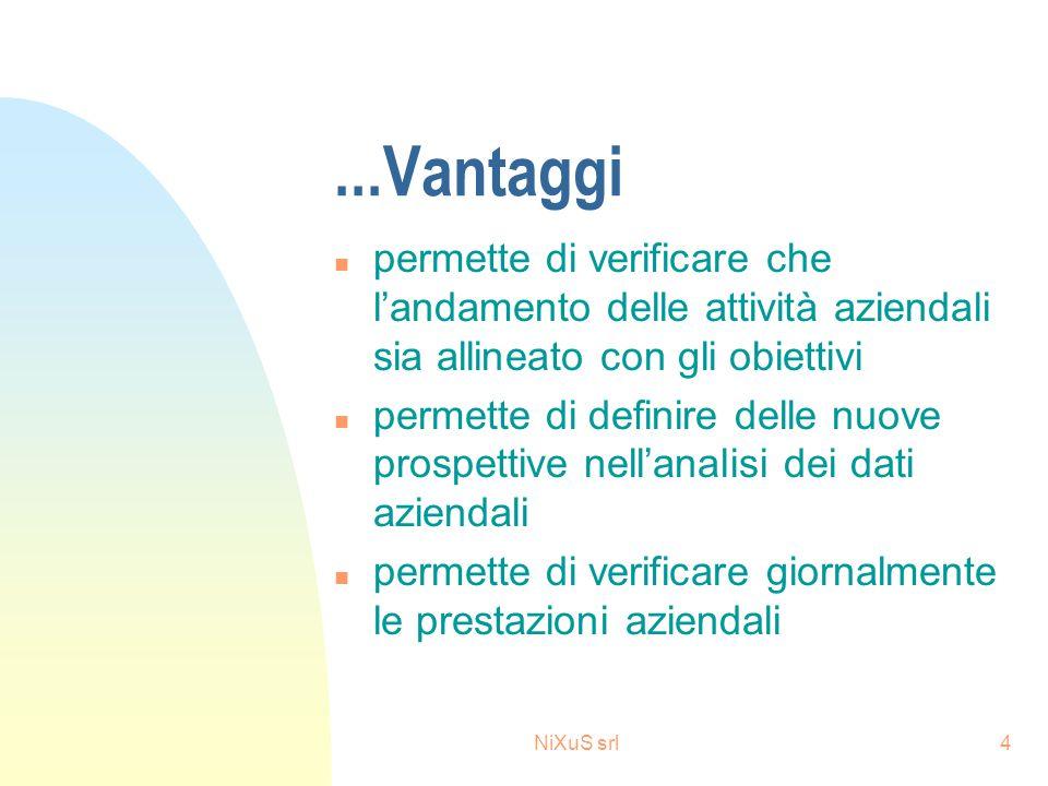 NiXuS srl3 Vantaggi...