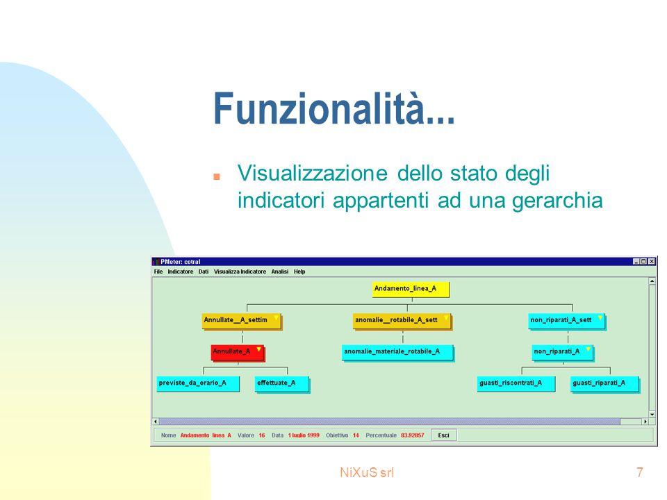 NiXuS srl7 Funzionalità...