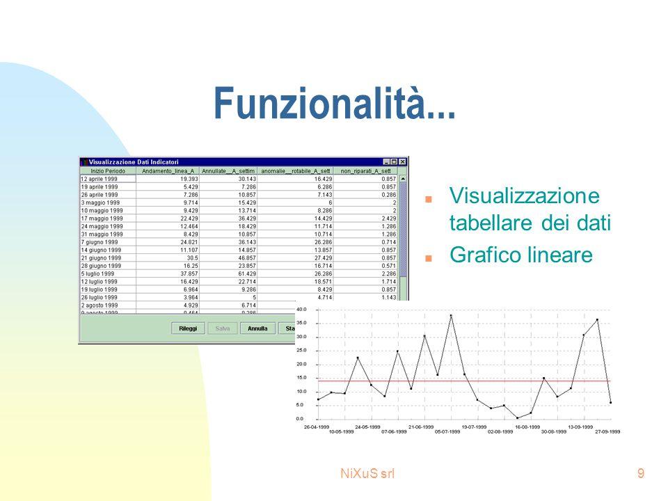 NiXuS srl9 Funzionalità... n Visualizzazione tabellare dei dati n Grafico lineare