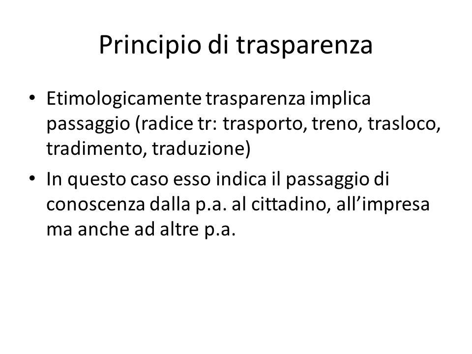 Principio di trasparenza Etimologicamente trasparenza implica passaggio (radice tr: trasporto, treno, trasloco, tradimento, traduzione) In questo caso