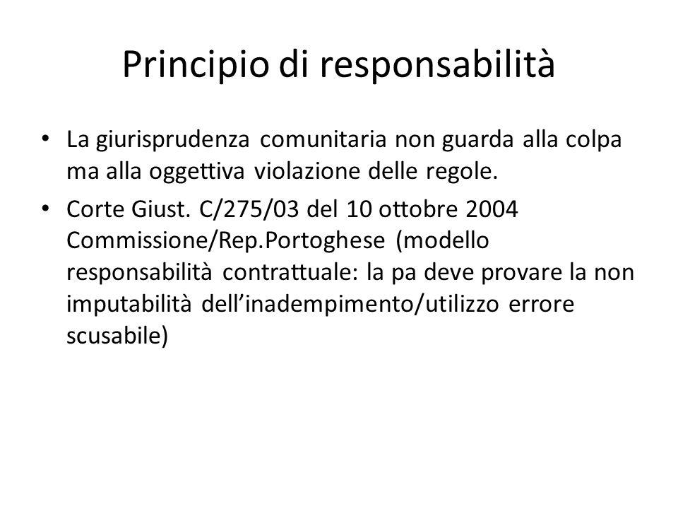 Principio di responsabilità La giurisprudenza comunitaria non guarda alla colpa ma alla oggettiva violazione delle regole. Corte Giust. C/275/03 del 1