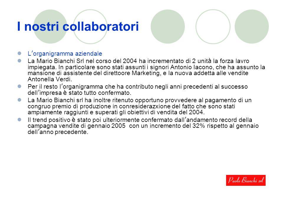 I nostri collaboratori L ' organigramma aziendale La Mario Bianchi Srl nel corso del 2004 ha incrementato di 2 unit à la forza lavro impiegata.