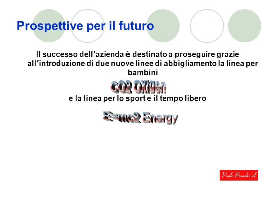 Prospettive per il futuro Il successo dell ' azienda è destinato a proseguire grazie all ' introduzione di due nuove linee di abbigliamento la linea per bambini e la linea per lo sport e il tempo libero