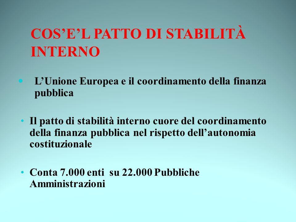 COS'E'L PATTO DI STABILITÀ INTERNO L'Unione Europea e il coordinamento della finanza pubblica Il patto di stabilità interno cuore del coordinamento della finanza pubblica nel rispetto dell'autonomia costituzionale Conta 7.000 enti su 22.000 Pubbliche Amministrazioni