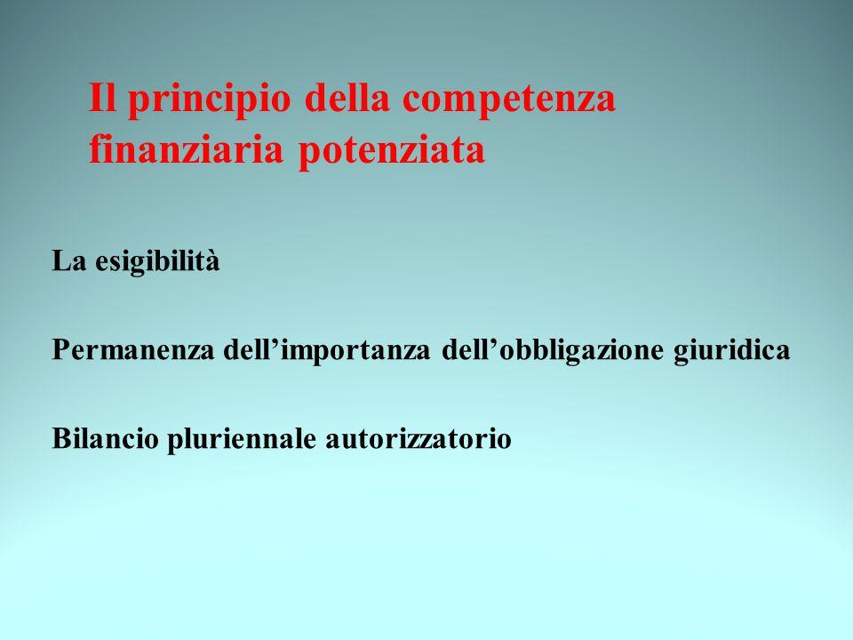 Il principio della competenza finanziaria potenziata La esigibilità Permanenza dell'importanza dell'obbligazione giuridica Bilancio pluriennale autorizzatorio