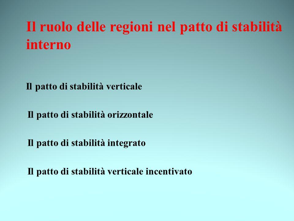 Il ruolo delle regioni nel patto di stabilità interno Il patto di stabilità verticale Il patto di stabilità orizzontale Il patto di stabilità integrato Il patto di stabilità verticale incentivato