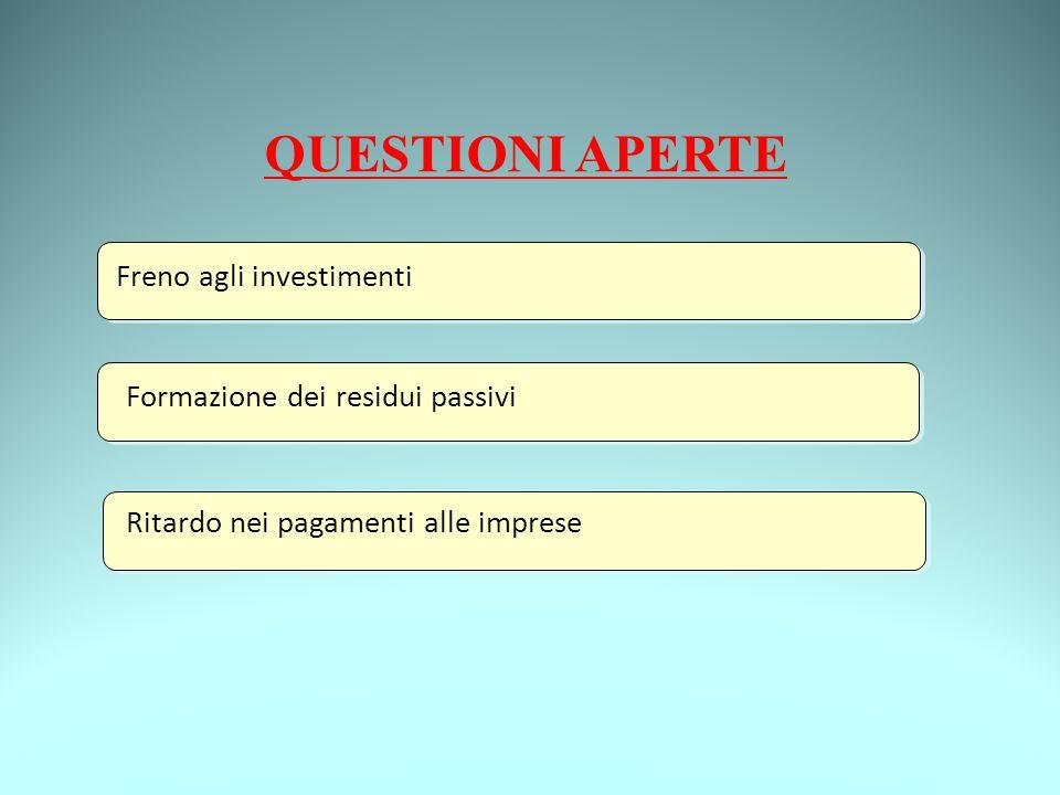 QUESTIONI APERTE Ritardo nei pagamenti alle imprese Formazione dei residui passivi Freno agli investimenti