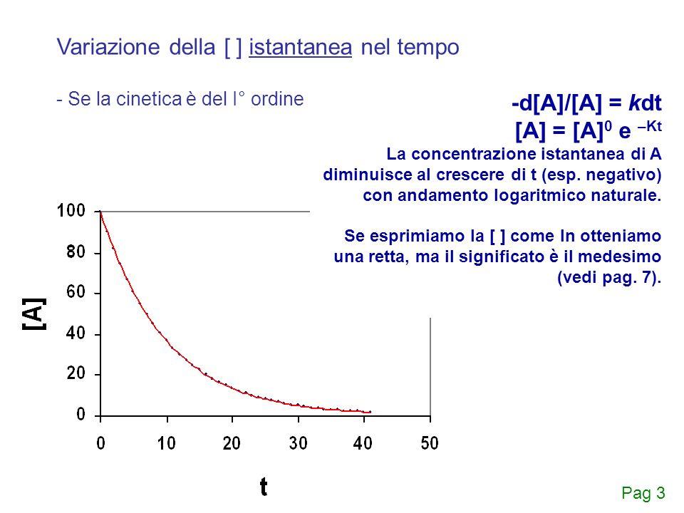Variazione della [ ] istantanea nel tempo - Se la cinetica è del I° ordine -d[A]/[A] = kdt [A] = [A] 0 e –Kt La concentrazione istantanea di A diminui