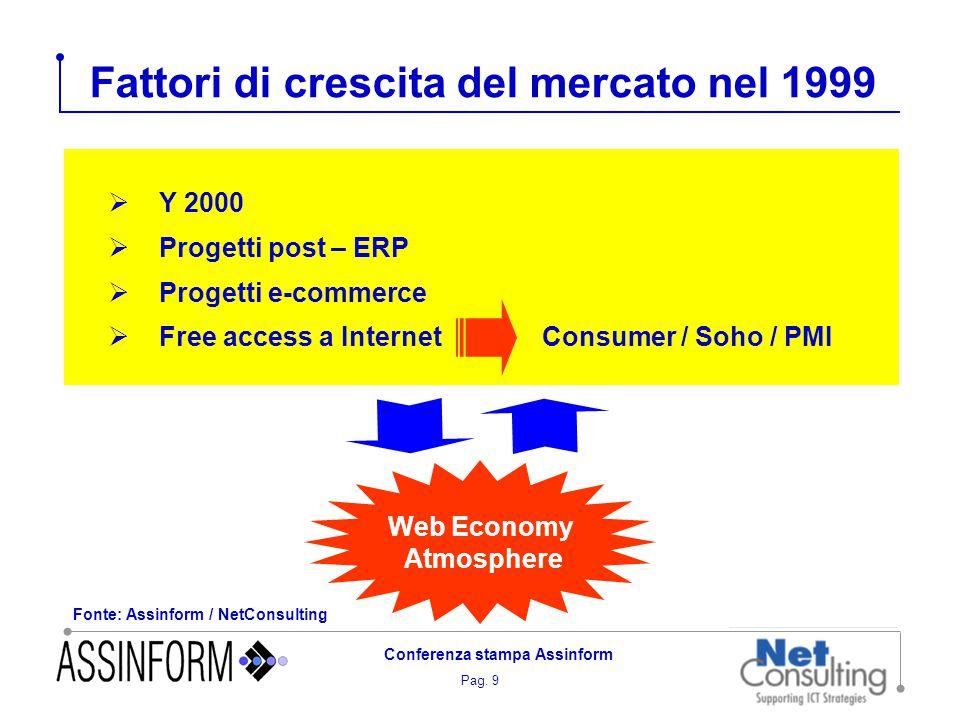 Pag. 9 Conferenza stampa Assinform Fattori di crescita del mercato nel 1999 Web Economy Atmosphere Fonte: Assinform / NetConsulting  Y 2000  Progett