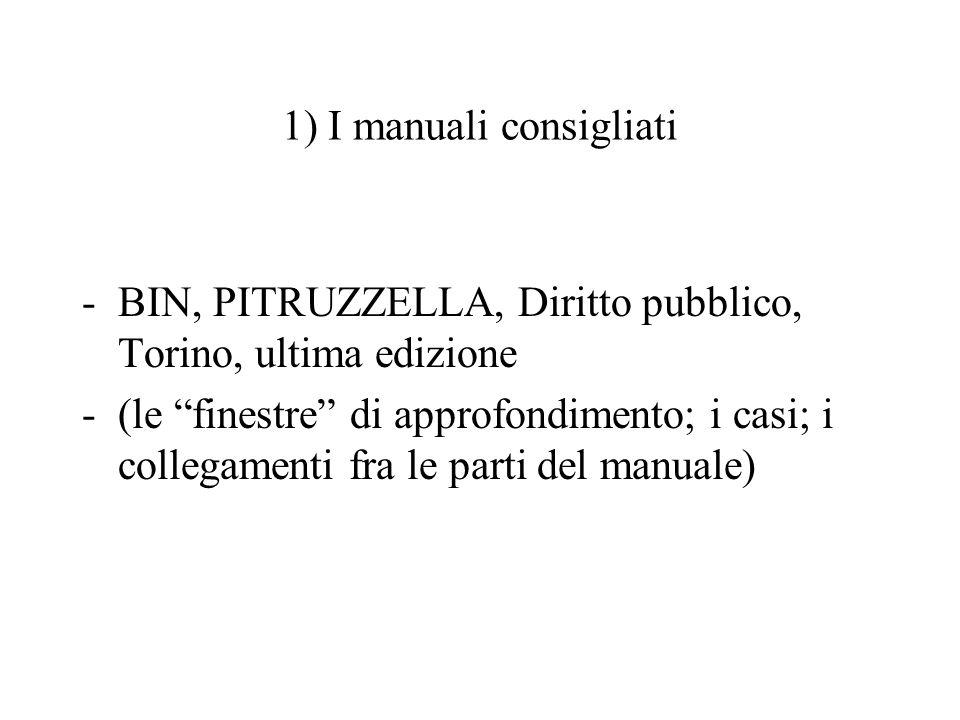 """1) I manuali consigliati -BIN, PITRUZZELLA, Diritto pubblico, Torino, ultima edizione -(le """"finestre"""" di approfondimento; i casi; i collegamenti fra l"""