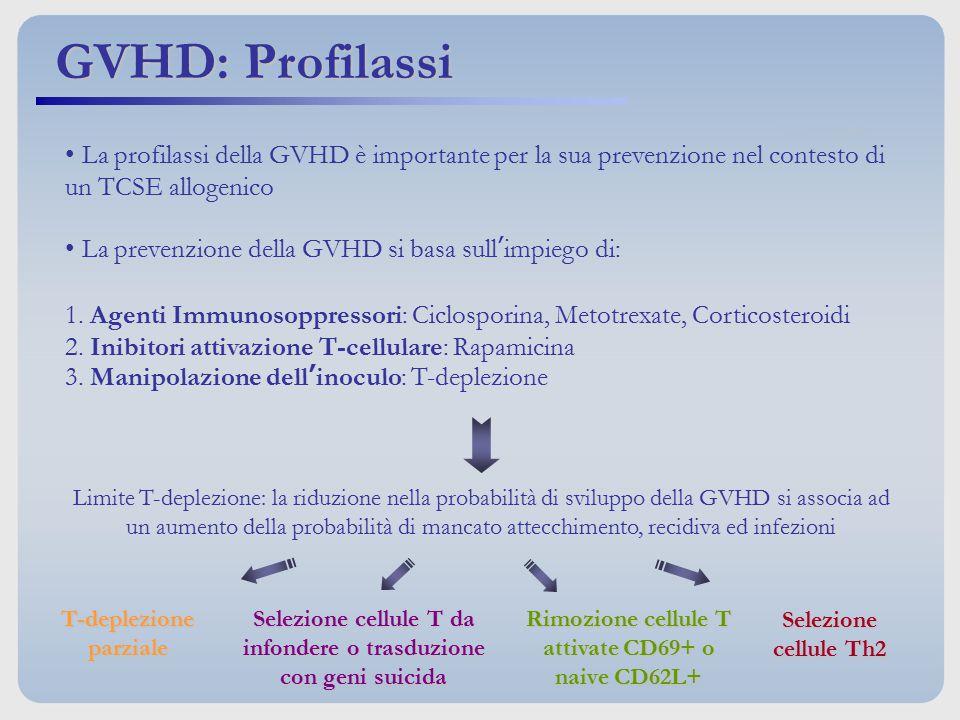 La profilassi della GVHD è importante per la sua prevenzione nel contesto di un TCSE allogenico La prevenzione della GVHD si basa sull'impiego di: 1.