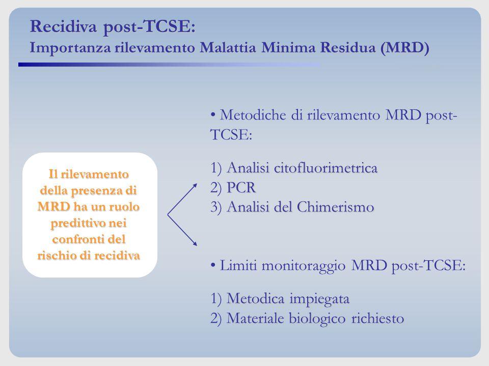 Metodiche di rilevamento MRD post- TCSE: Analisi citofluorimetrica 1) Analisi citofluorimetrica PCR 2) PCR Analisi del Chimerismo 3) Analisi del Chime