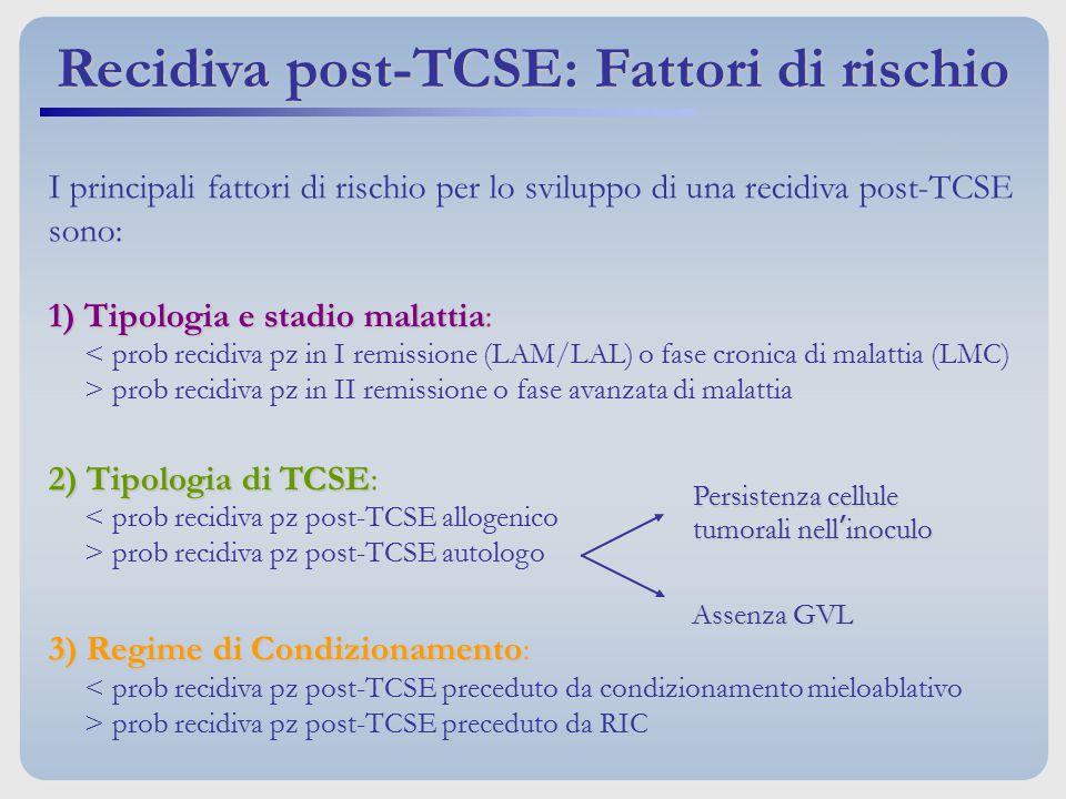 I principali fattori di rischio per lo sviluppo di una recidiva post-TCSE sono: 1) Tipologia e stadio malattia 1) Tipologia e stadio malattia: < prob