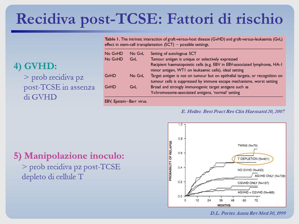 4) GVHD: > prob recidiva pz post-TCSE in assenza di GVHD 5)Manipolazione inoculo: 5) Manipolazione inoculo: > prob recidiva pz post-TCSE depleto di ce