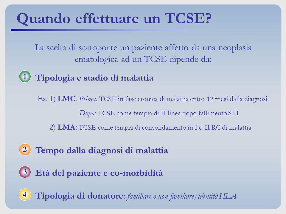 Quando effettuare un TCSE? Tipologia e stadio di malattia Tipologia e stadio di malattia Tempo dalla diagnosi di malattia Tempo dalla diagnosi di mala