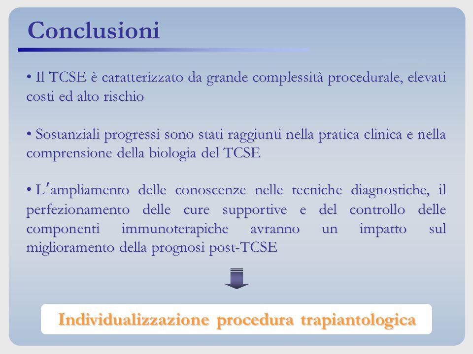 Il TCSE è caratterizzato da grande complessità procedurale, elevati costi ed alto rischio Sostanziali progressi sono stati raggiunti nella pratica cli