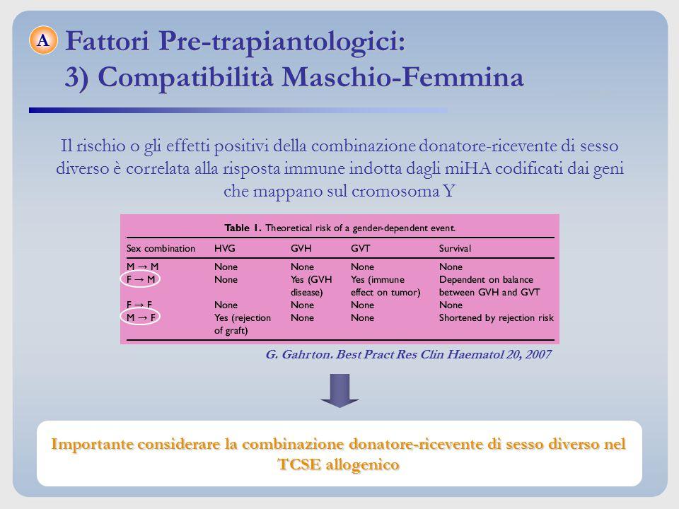 Il rischio o gli effetti positivi della combinazione donatore-ricevente di sesso diverso è correlata alla risposta immune indotta dagli miHA codificat