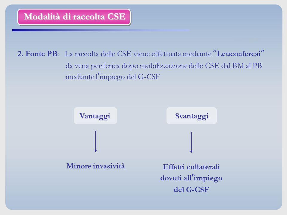 Vantaggi Svantaggi Minore invasività Effetti collaterali dovuti all'impiego del G-CSF Modalità di raccolta CSE 2. Fonte PB: La raccolta delle CSE vien