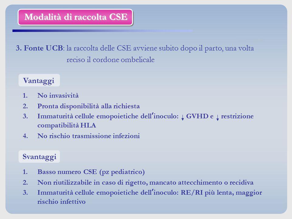 Svantaggi 1.Basso numero CSE (pz pediatrico) 2.Non riutilizzabile in caso di rigetto, mancato attecchimento o recidiva 3.Immaturità cellule emopoietic