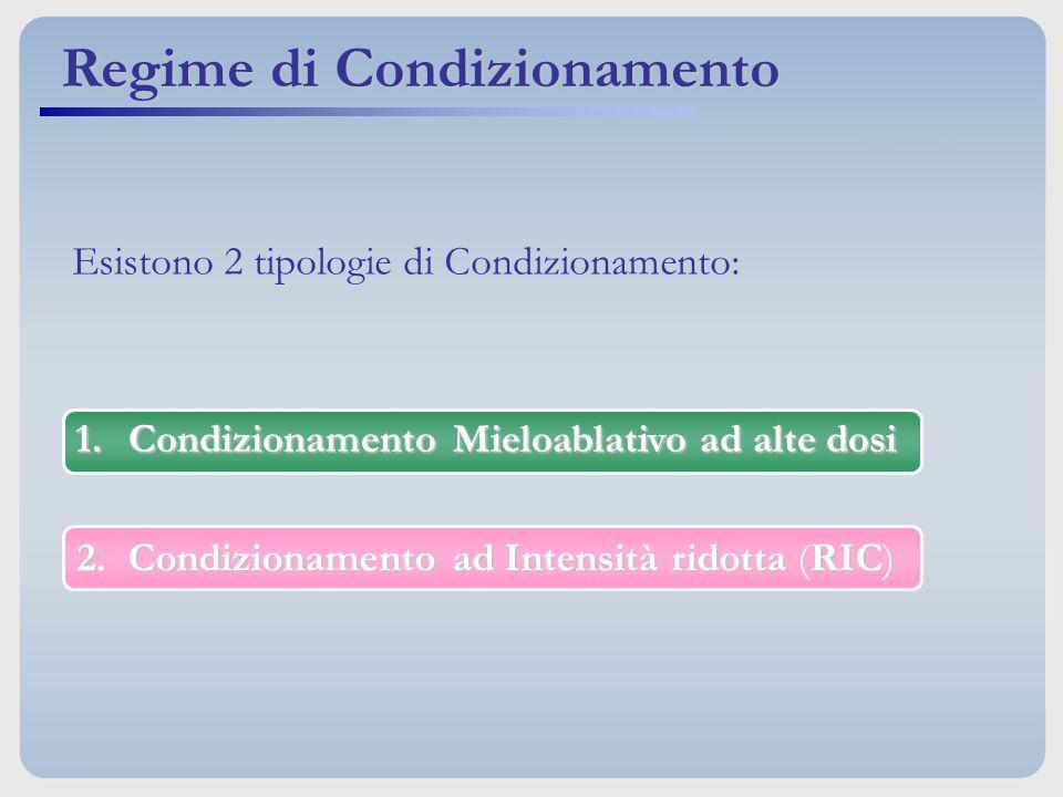 1.Condizionamento Mieloablativo ad alte dosi Esistono 2 tipologie di Condizionamento: 2. Condizionamento ad Intensità ridotta (RIC) Regime di Condizio