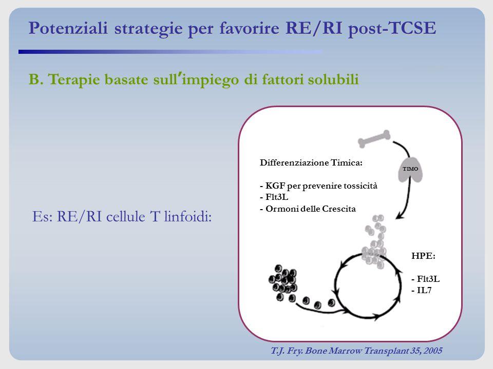 Differenziazione Timica: - KGF per prevenire tossicità - Flt3L - Ormoni delle Crescita HPE: - Flt3L - IL7 TIMO Es: RE/RI cellule T linfoidi: Potenzial