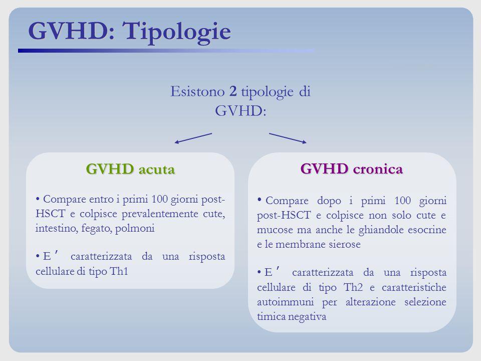 Esistono 2 tipologie di GVHD: GVHD acuta Compare entro i primi 100 giorni post- HSCT e colpisce prevalentemente cute, intestino, fegato, polmoni E' ca