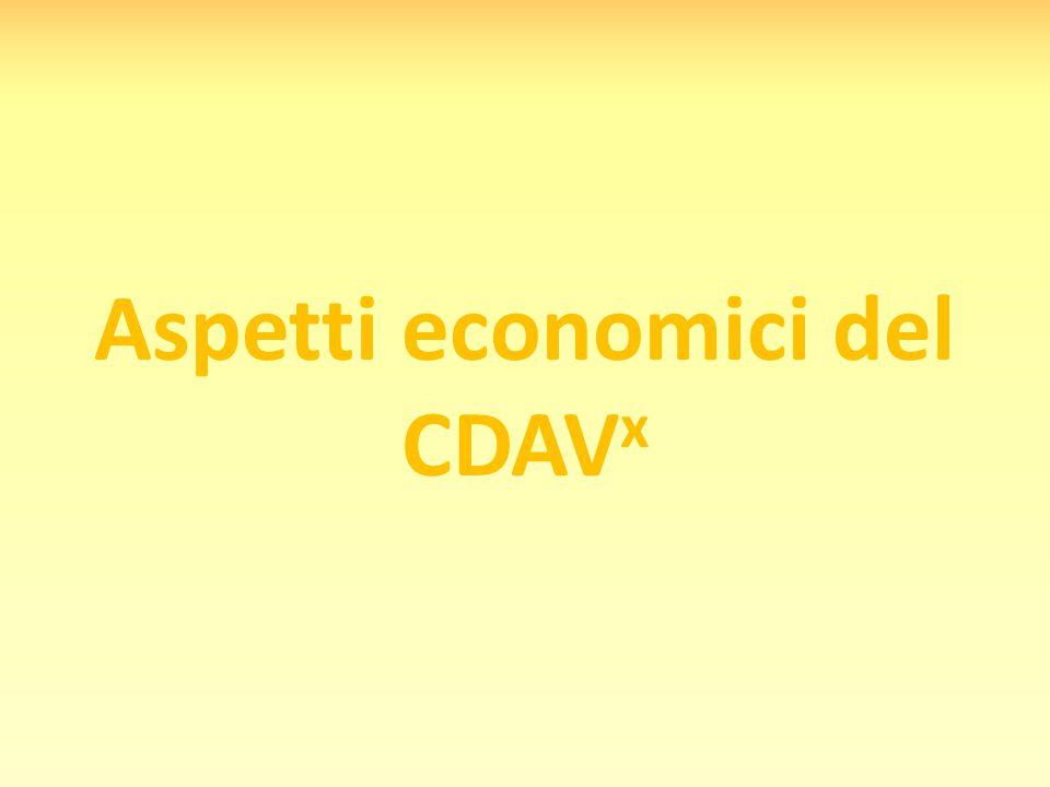 Aspetti economici del CDAV x