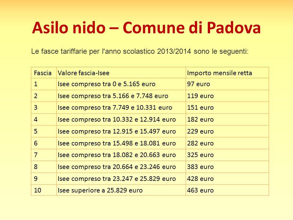 Asilo nido – Comune di Padova Fascia Valore fascia-Isee Importo mensile retta 1Isee compreso tra 0 e 5.165 euro 97 euro 2Isee compreso tra 5.166 e 7.7