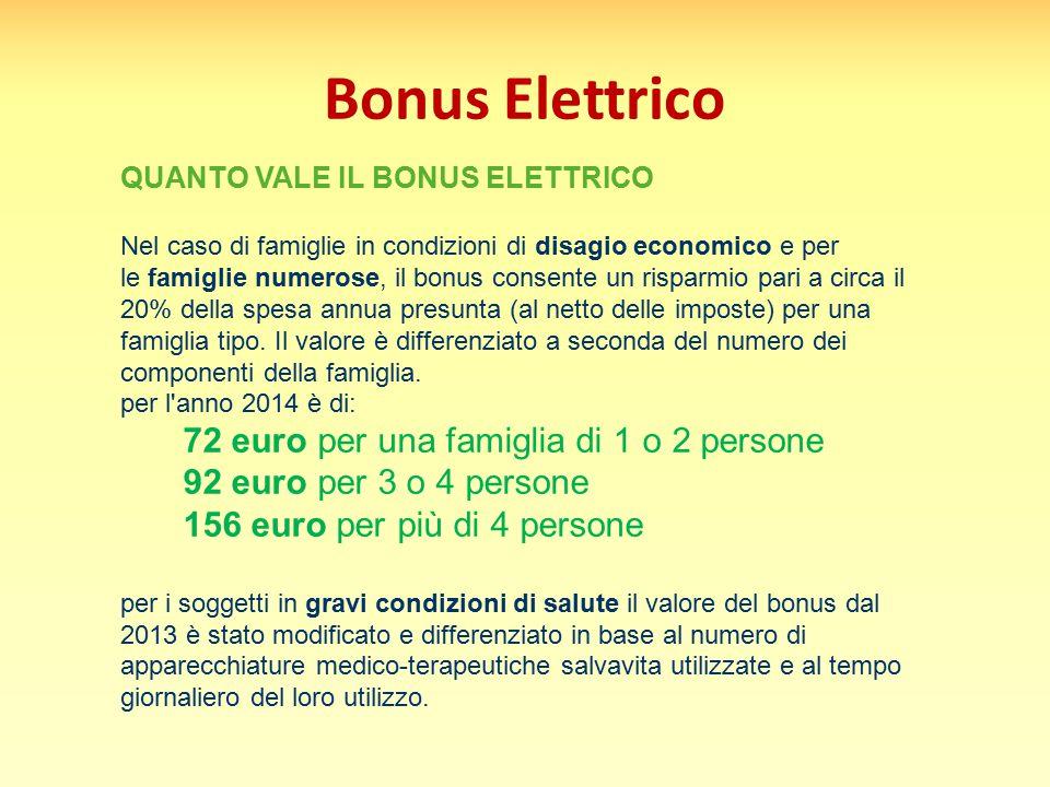 Bonus Elettrico QUANTO VALE IL BONUS ELETTRICO Nel caso di famiglie in condizioni di disagio economico e per le famiglie numerose, il bonus consente un risparmio pari a circa il 20% della spesa annua presunta (al netto delle imposte) per una famiglia tipo.