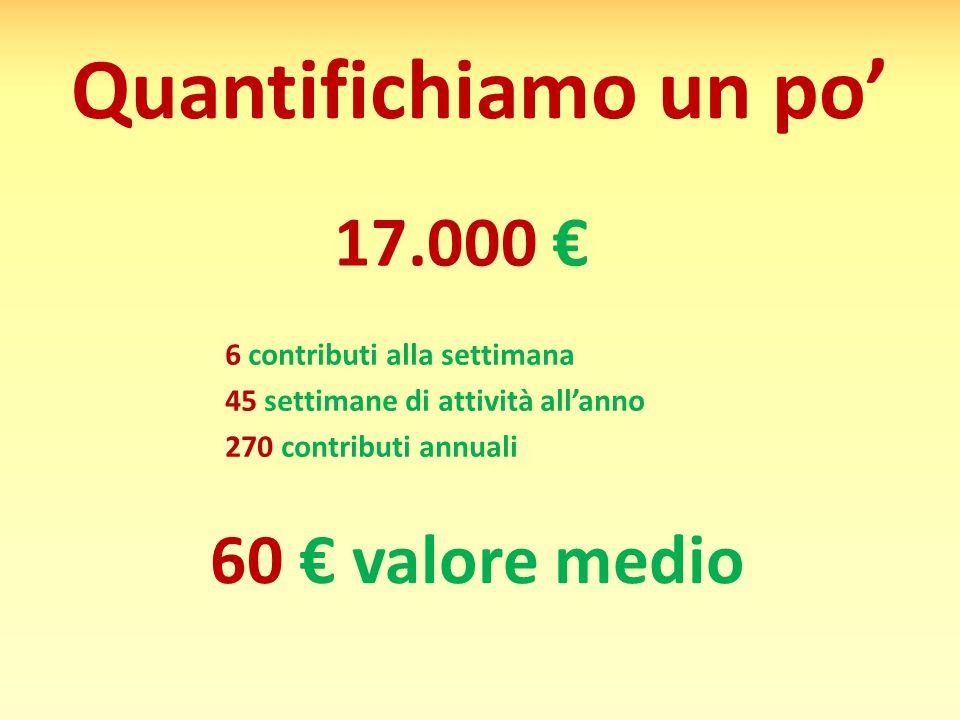 Quantifichiamo un po' 17.000 € 6 contributi alla settimana 45 settimane di attività all'anno 270 contributi annuali 60 € valore medio