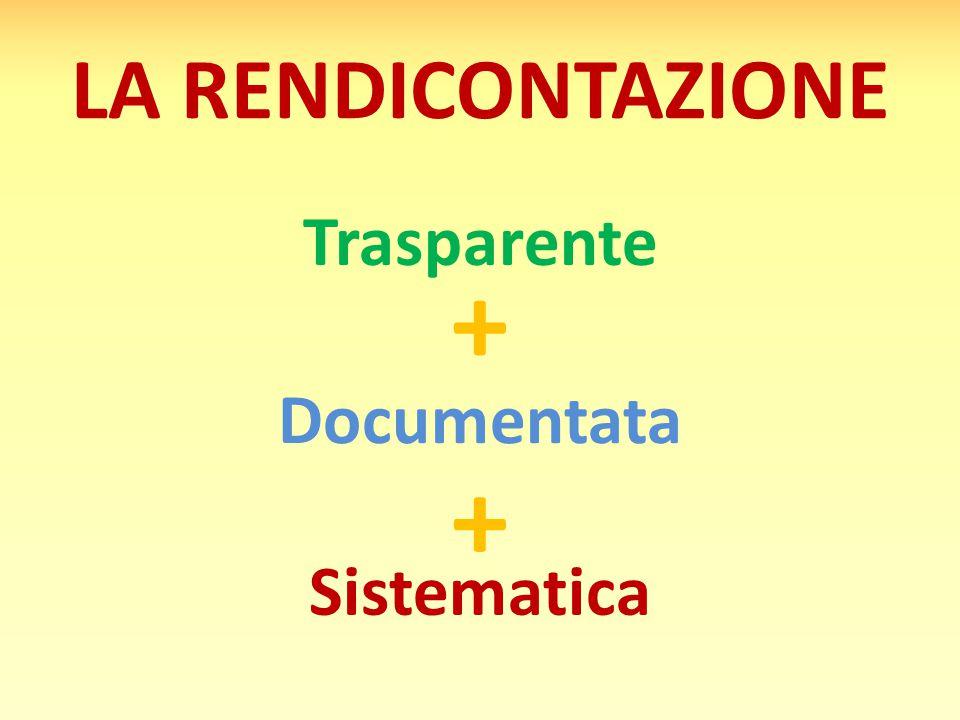 LA RENDICONTAZIONE Trasparente Documentata Sistematica + +