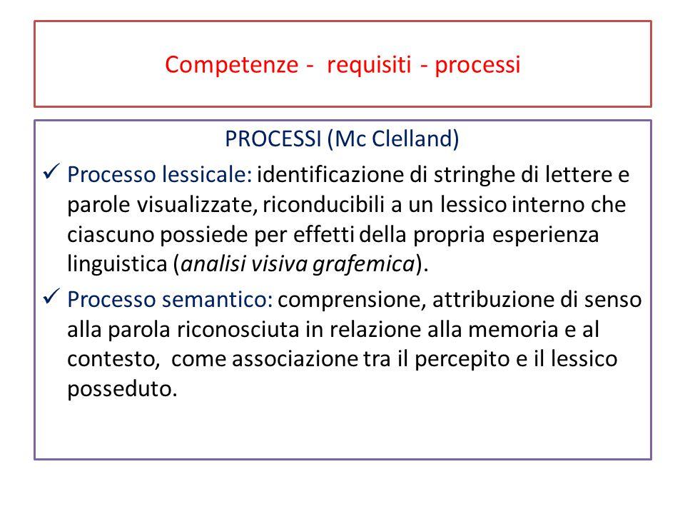 Competenze - requisiti - processi PROCESSI (Mc Clelland) Processo lessicale: identificazione di stringhe di lettere e parole visualizzate, riconducibili a un lessico interno che ciascuno possiede per effetti della propria esperienza linguistica (analisi visiva grafemica).
