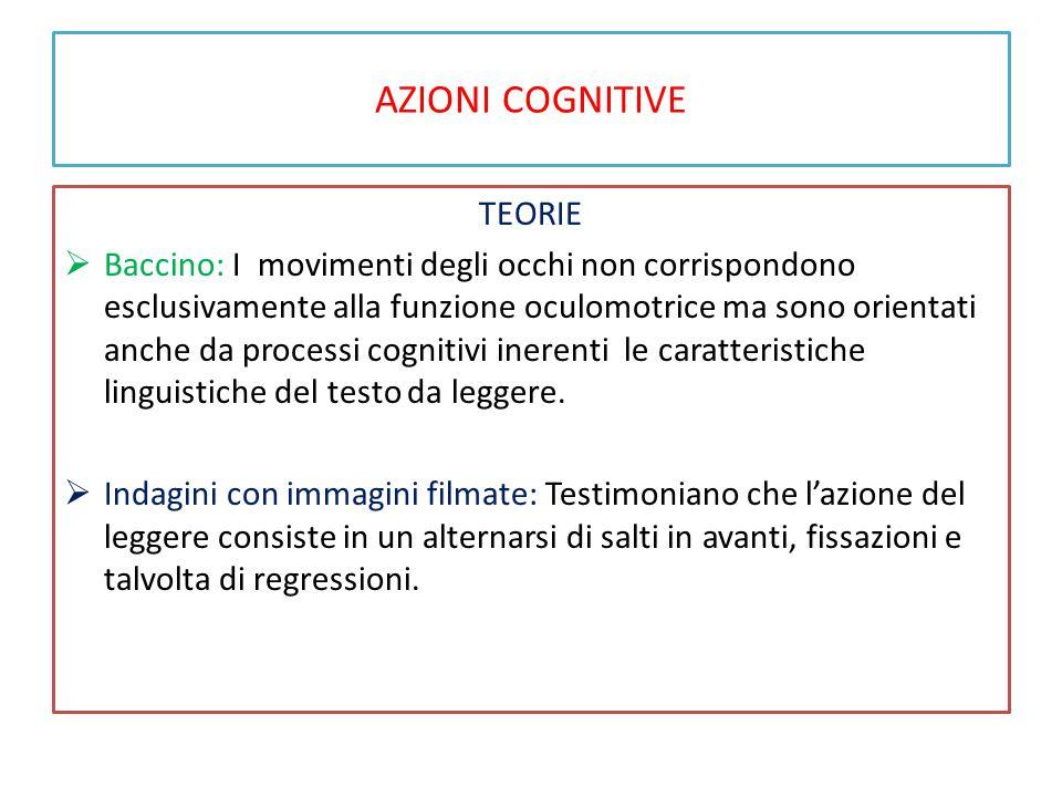 AZIONI COGNITIVE TEORIE  Baccino: I movimenti degli occhi non corrispondono esclusivamente alla funzione oculomotrice ma sono orientati anche da processi cognitivi inerenti le caratteristiche linguistiche del testo da leggere.