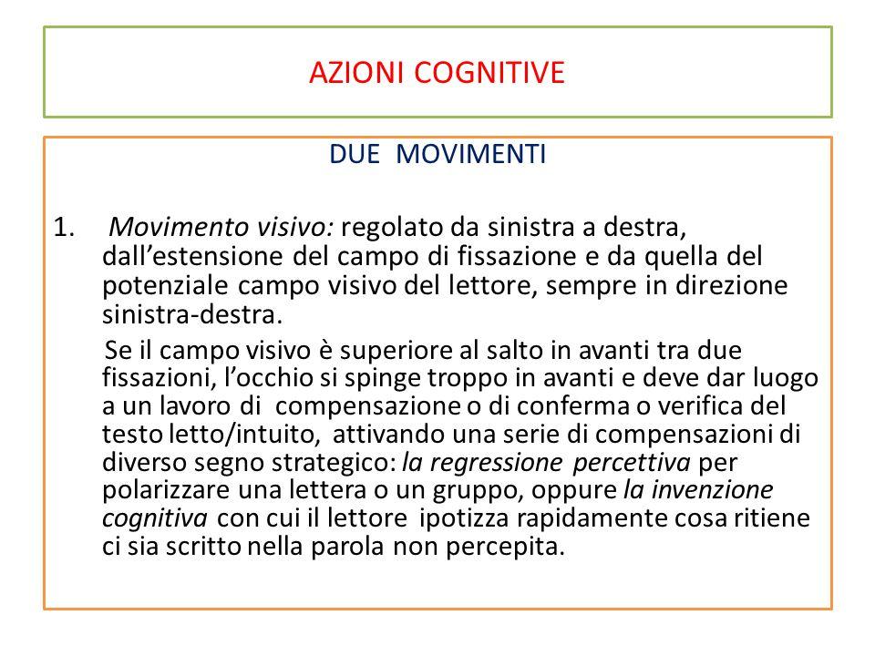 AZIONI COGNITIVE DUE MOVIMENTI 1.