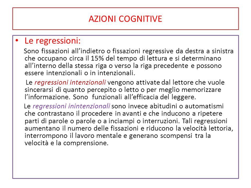 AZIONI COGNITIVE Le regressioni: Sono fissazioni all'indietro o fissazioni regressive da destra a sinistra che occupano circa il 15% del tempo di lettura e si determinano all'interno della stessa riga o verso la riga precedente e possono essere intenzionali o in intenzionali.