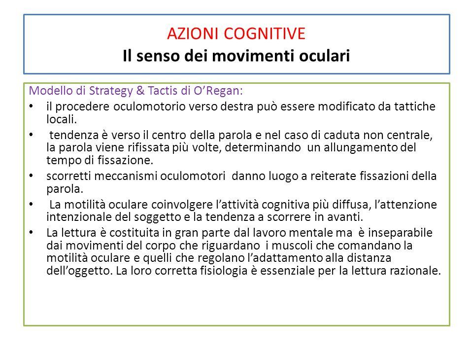 AZIONI COGNITIVE Il senso dei movimenti oculari Modello di Strategy & Tactis di O'Regan: il procedere oculomotorio verso destra può essere modificato da tattiche locali.