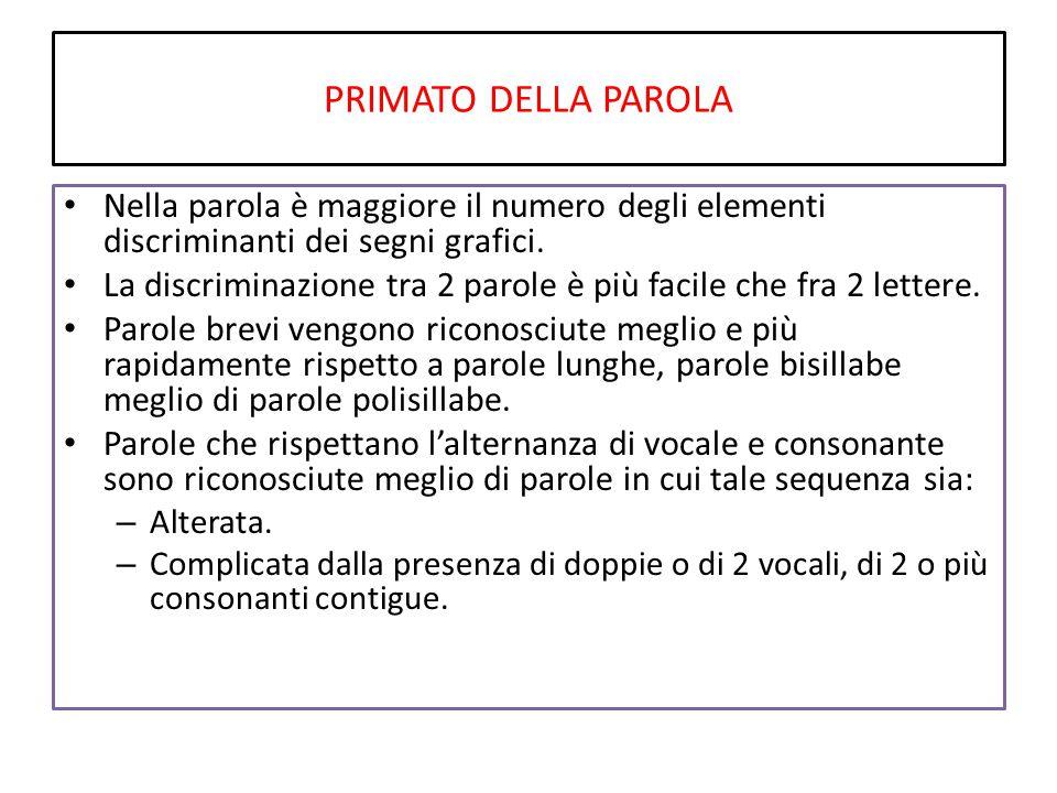 PRIMATO DELLA PAROLA Nella parola è maggiore il numero degli elementi discriminanti dei segni grafici.