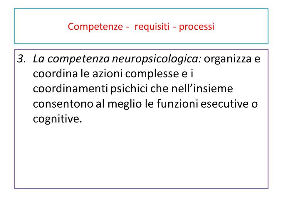 Competenze - requisiti – processi I minimali neurologici Coinvolgimento del cervello, dinamizzazione di varie zone corticali e scambi elettro-chimici che costituiscono il reticolo corticale e danno luogo ai flussi corticali, moduli, dispositivi, cablaggi, orientamento visuo-motorio da sinistra a destra, dall'alto in basso, schemi visuo-motori crociati, corretto funzionamento del reticolo corticale, flussi corticali, corretto scambio interemisferico, sufficiente funzionalità delle aree corticali visiva, simbolica, motorie e sub-corticali.