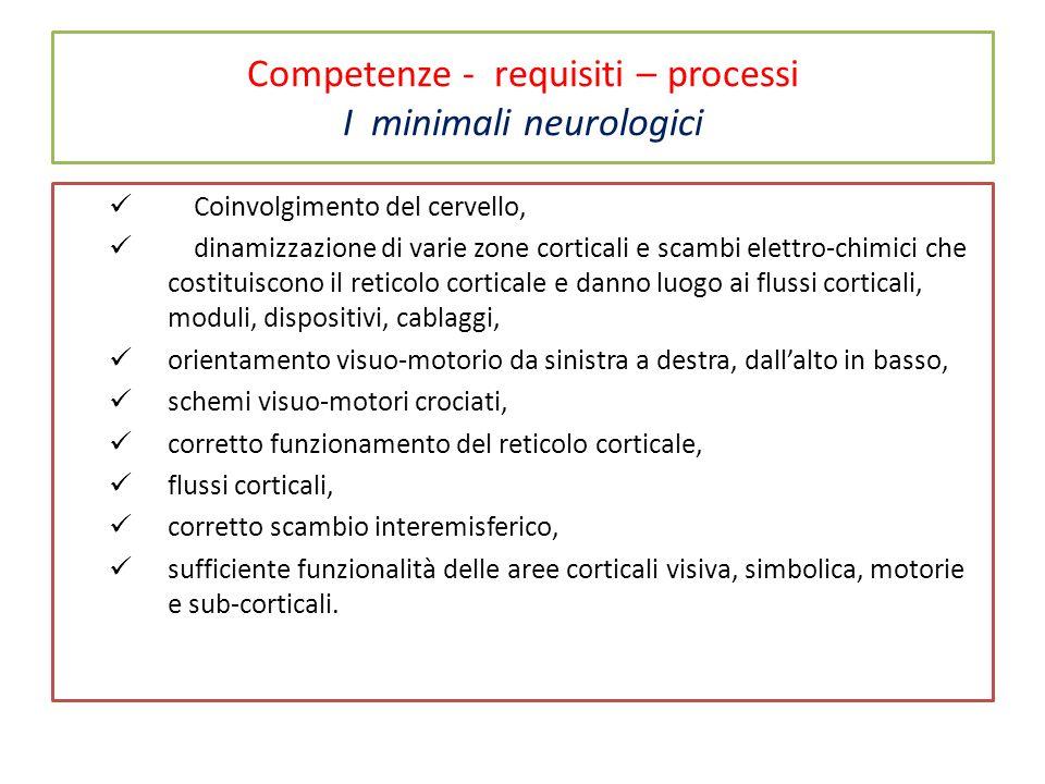 Competenze - requisiti - processi REQUISITI FUNZIONALI Funzioni neurologiche: minimali neurologici.