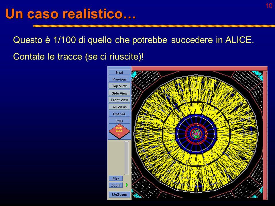 9 Come ricostruire la traiettoria di una particella.