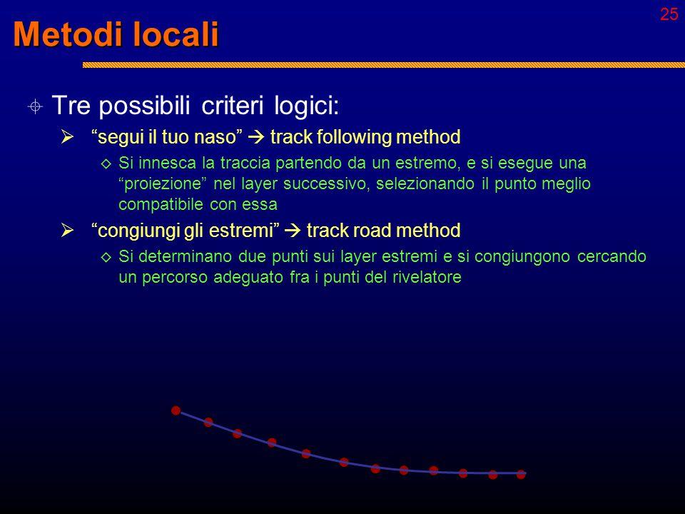 24 Metodi locali  Tre possibili criteri logici:  segui il tuo naso  track following method ◊ Si innesca la traccia partendo da un estremo, e si esegue una proiezione nel layer successivo, selezionando il punto meglio compatibile con essa