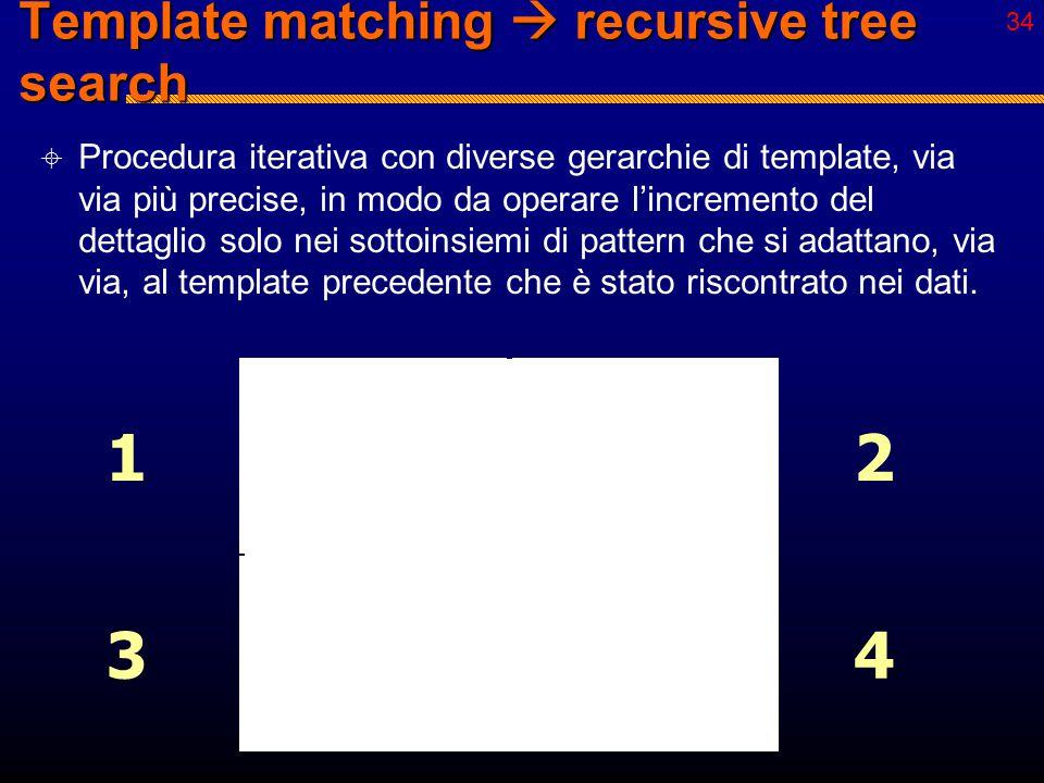 """33 Template matching  Applicazione """"nativa"""" del pattern recognition  Definizione di """"template"""": ◊ Definire parametri iniziali di traccia ◊ Stabilire"""