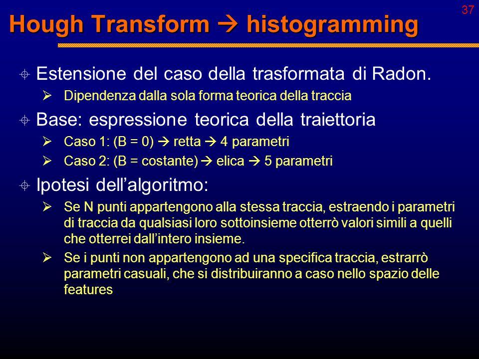 36 Histogramming: Radon Transform Distribuzione dei punti nel rivelatore: Risposta media del rivelatore per una particella con una data configurazione di parametri {p} Popolazione tipica dello spazio delle features (param.