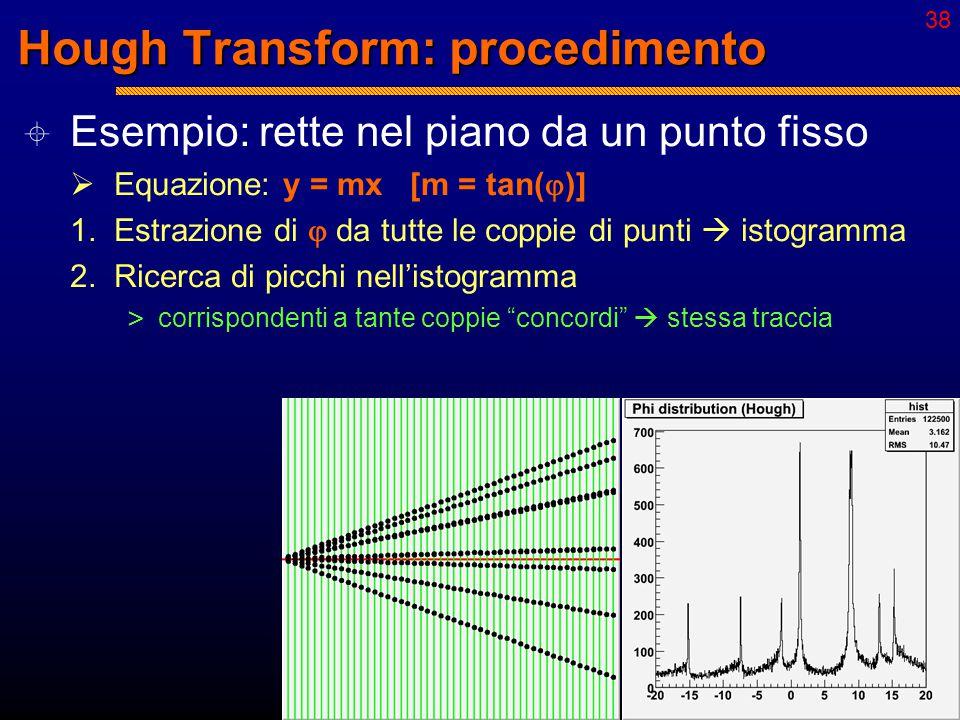 37 Hough Transform  histogramming  Estensione del caso della trasformata di Radon.  Dipendenza dalla sola forma teorica della traccia  Base: espre