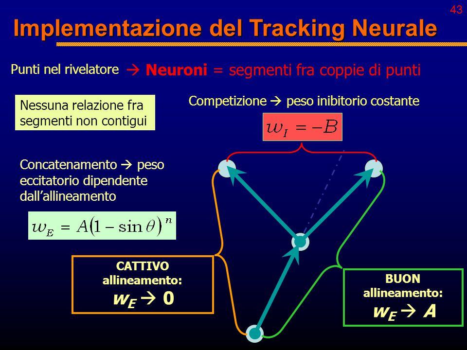 42 Mappa di attivazioni reali comprese fra 0 e 1 Confronto con una soglia fissa di attivazione S Mappa binaria di attivazioni ( on / off ) Come opera la rete neurale