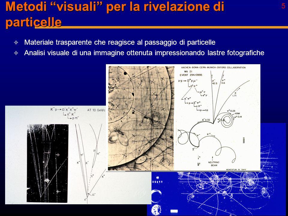 """4 Come visualizzare le traiettorie delle particelle?  Metodi """"visuali""""  Camere a bolle  Camere a scintille  Emulsioni fotografiche  Metodi elettr"""