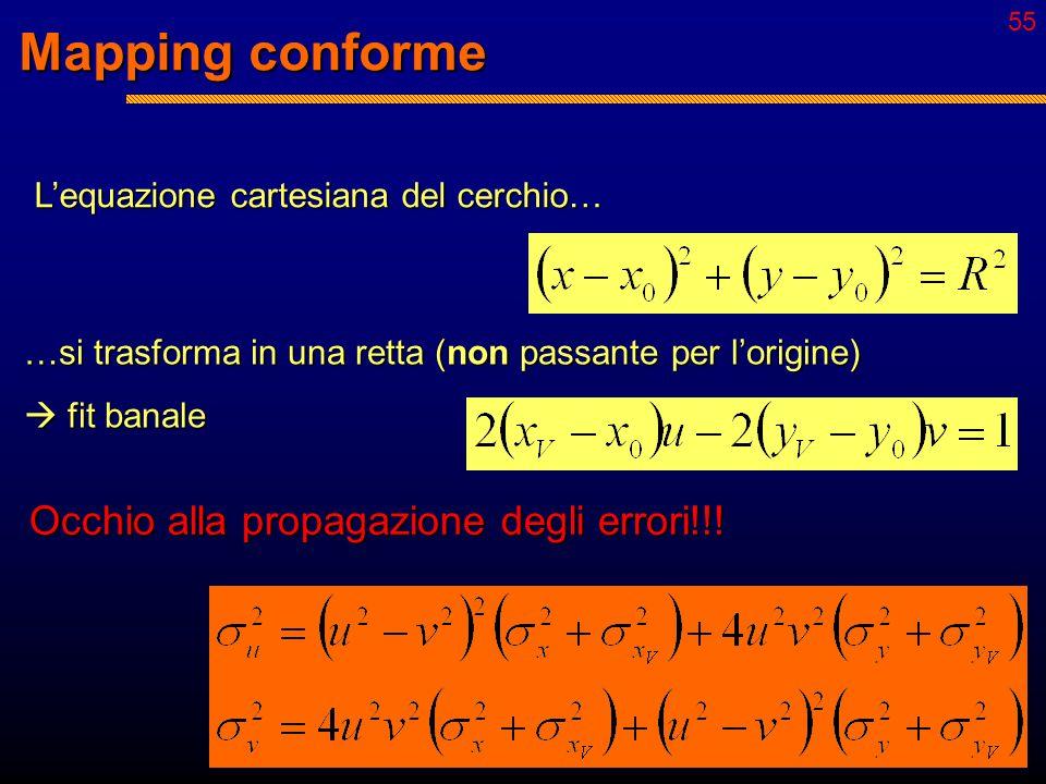 54 Mapping conforme Ipotesi: il punto (x V, y V ) appartiene alla circonferenza Utile per il fit di tracce primarie Inversione dell'ordine dei layer!
