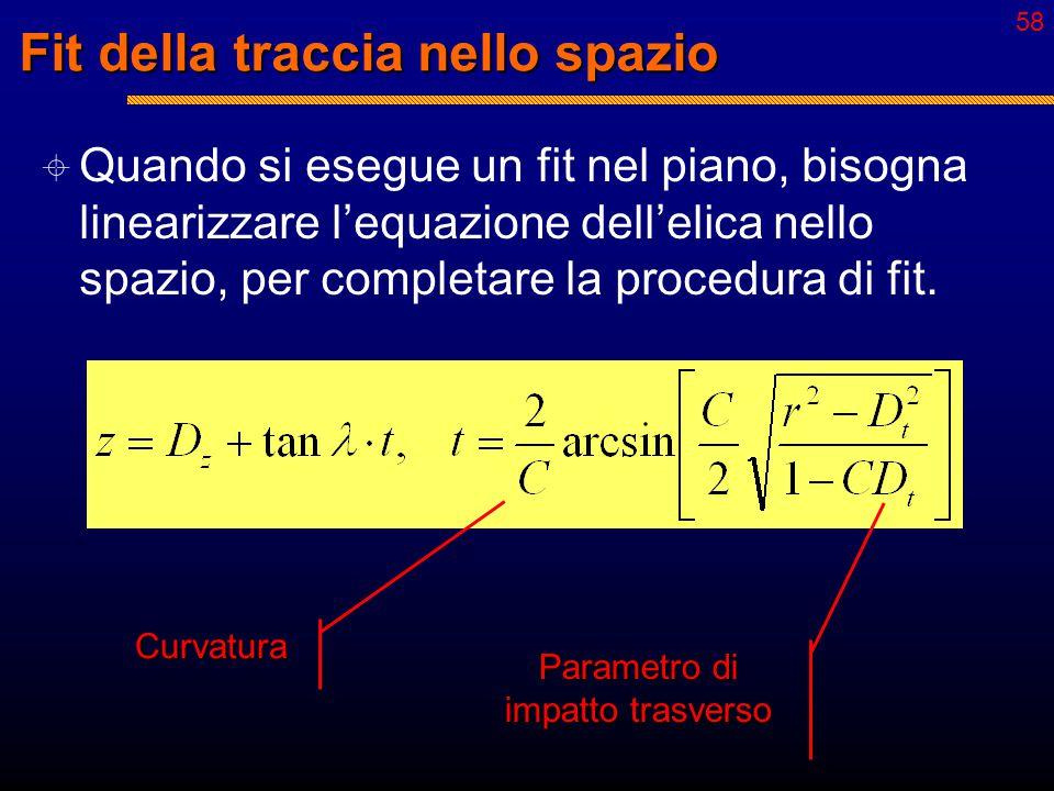 57 Sfera di Riemann Fit di un piano nello spazio Da minimizzare = autovettore di A con l'autovalore più piccolo Raggio Centro