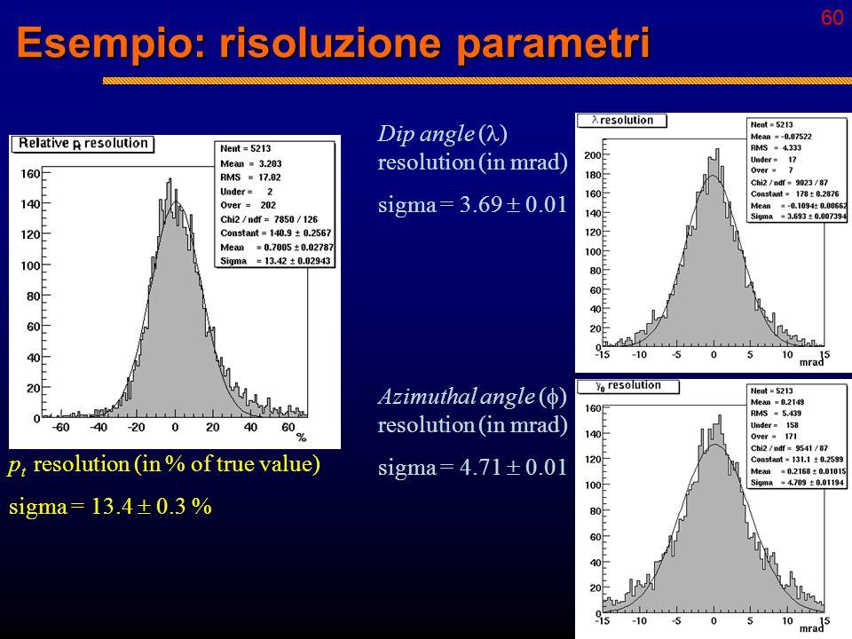 59Risoluzione  Importante: conoscere l'indeterminazione sulle proprietà della particella ricostruita (p, PID, vertice)  Ancora una volta, confronto